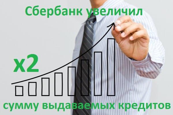 Сбербанк увеличил максимальную сумму потребительских кредитов